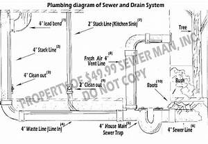 Plumbing Question  Toilet Won U0026 39 T Flush  Gunk Backing Up