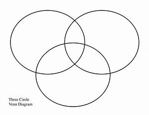 Venn Diagram With 3 Circles