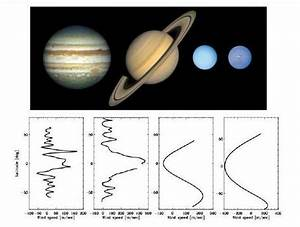 Astronomy Without A Telescope - Exoplanet Weather Report ...