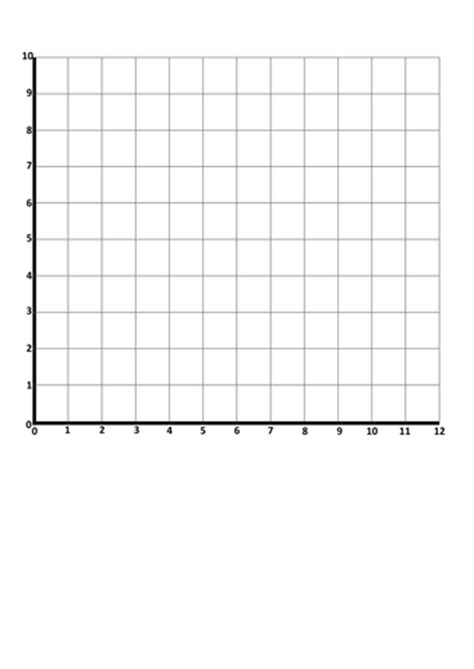 Blank Coordinate Grid  1st Quadrant By Laurawalker79  Teaching Resources Tes