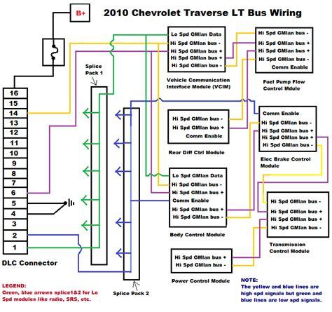 Fix Chevrolet Start Having Bus