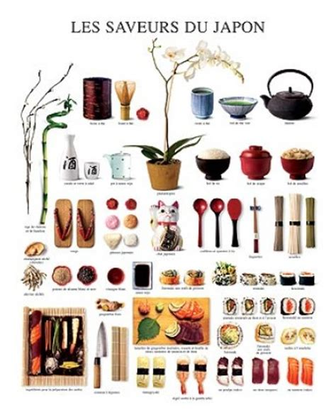 cuisine du japon cuisine les saveurs du japon reproductions acheter