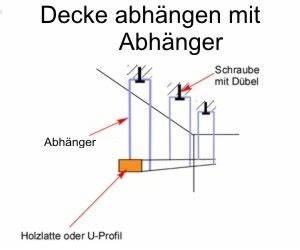 Preise Trockenbau Decke Abhängen : decke abh ngen mit decken abh nger ~ Michelbontemps.com Haus und Dekorationen