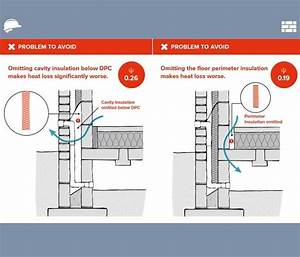 New Thermal Bridging Guide From Zero Carbon Hub