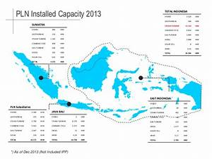 Coal Fired Power Plant In Indonesia