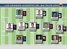 Les grands absents de la liste du ballon d'Or Coupe du