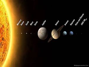 Earth Solar System Wallpaper - Pics about space