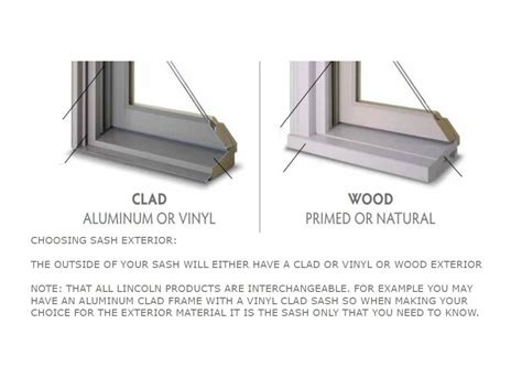 lincoln replacement sash kits  existing lincoln windows    gowindowgocom