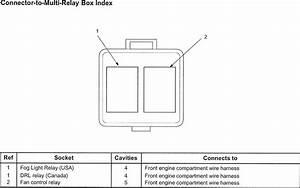 Acura Tl  2005  - Wiring Diagrams - Fuse Panel