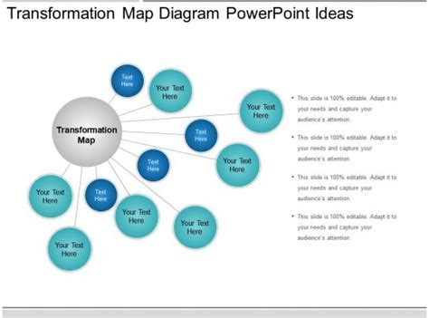 transformation map diagram powerpoint ideas powerpoint