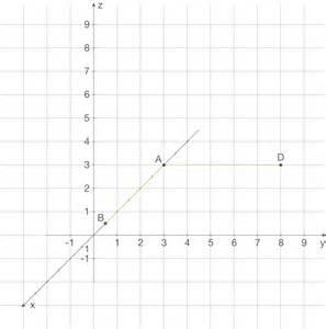 Punkte Berechnen Abi : b2 analytische geometrie abi 2014 mathe abitur lk ~ Themetempest.com Abrechnung