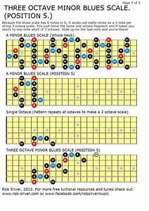 Rob Silver  Three Octave Three Note Per String Minor Blues