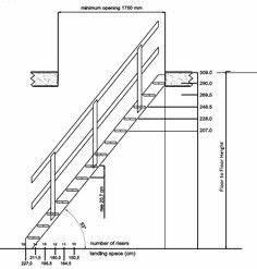 Raumspartreppe Kleine Deckenöffnung : massivholztreppen treppen intercon attic moodboard pinterest treppe holztreppe und ~ Frokenaadalensverden.com Haus und Dekorationen