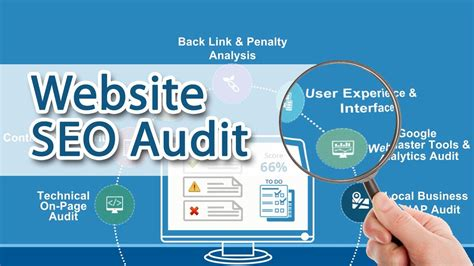 Seo Digital Marketing - a complete digital marketing audit guide