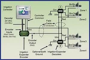 Common Home Irrigation Sprinkler Diagram