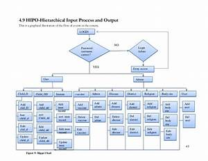 hipo diagram examples choice image how to guide and refrence With document management system hospital