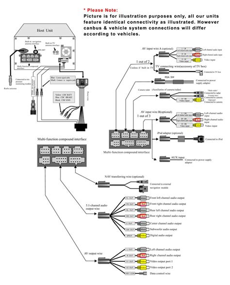 Opel Astra Wiring Diagram Torzone Auto