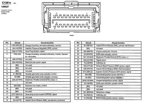 2006 Ford Duty Pcm Wiring Diagram by Require Ecu Pinout Diagram For Ford F250 2003 5 4 V8 Petrol