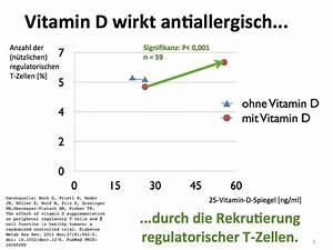 Vitamin D Spiegel Berechnen : neues bewusstsein und hypothesen ber vitamin d ~ Themetempest.com Abrechnung