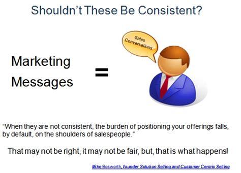 Align Sales Marketing