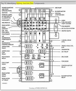 Ford Ka Fuse Box Diagram 2004