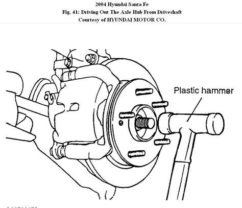 repair voice data communications 1990 audi 90 electronic valve timing service manual diagram of transmission dipstick on a 2004 hyundai xg350 service manual