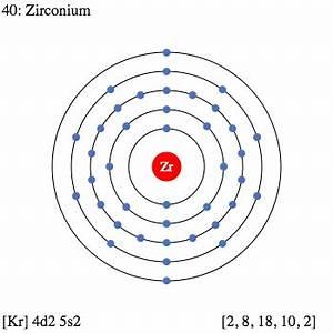 Zr Zirconium – Element Information, Facts, Properties ...