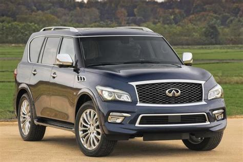 The Best Luxury Suvs: A List Of Our Favorites