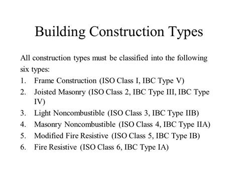 Construction Type Of Buildings