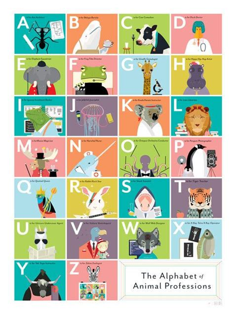images  childrens alphabet posters