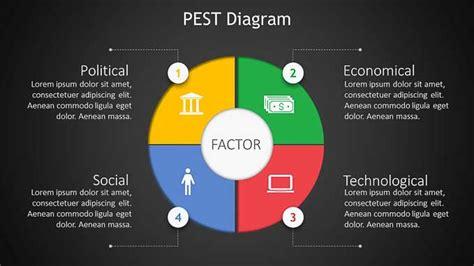 pest analysis diagram powerpoint  template  ocean