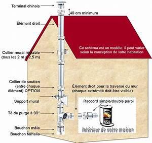 Conduit De Cheminée Extérieur Inox Prix : kit n 34 longueur 3 ml 180mm r f conduits de ~ Premium-room.com Idées de Décoration