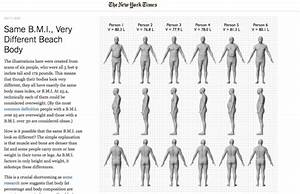 Body Mass Index Berechnen Frau : gleicher bmi sehr unterschiedlicher body ~ Themetempest.com Abrechnung