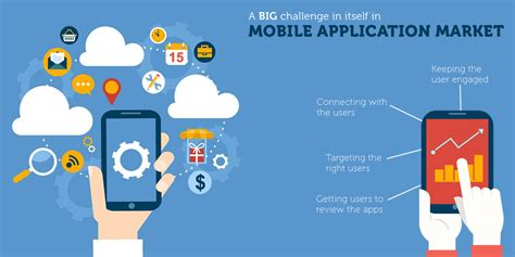 Mobile Application by Mobile Applications Market Pdf Pdf