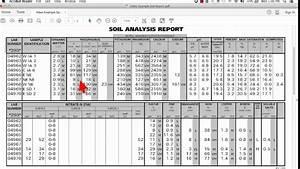 Understanding Soil Test Results Part 2  Phosphorus