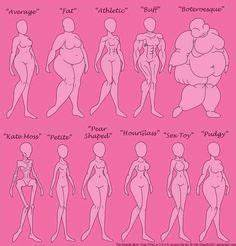 1000+ images about Body Types on Pinterest | Body types ...