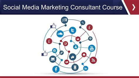 Social Media And Marketing Course by Marketing Courses Cpd Accredited