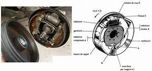 Frein A Disque : assistance de freinage pneumatique frein tambour et frein disque ~ Medecine-chirurgie-esthetiques.com Avis de Voitures