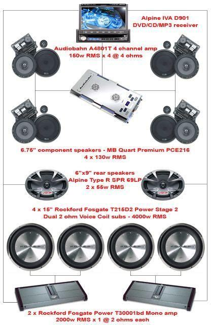 for car sound system diagram car audio car sound system diagram sound system diagram i like the