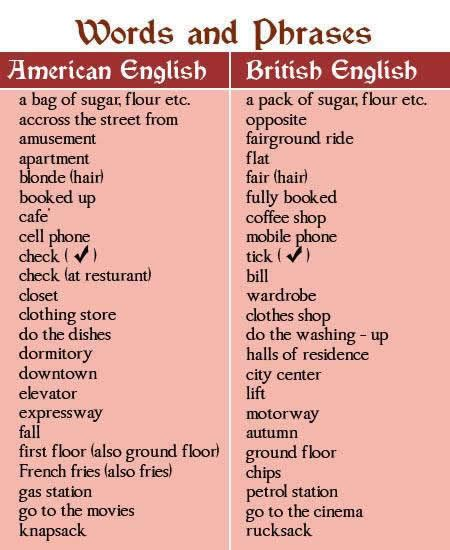 British And American English Vocabulary List Pdf