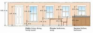 21 best images about client board jamaica plain on for Bathroom window height from floor