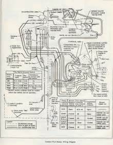 similiar camaro wiring diagram keywords 1974 camaro wiring diagram as well 1968 camaro wiring diagram