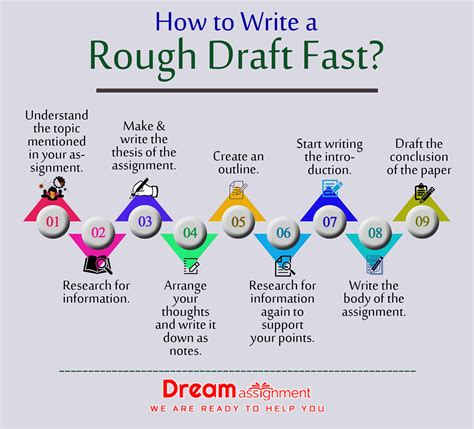 rough draft assignment  rough draft essay writing