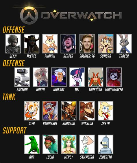 Overwatch Memes - tracer overwatch memes related keywords tracer overwatch memes long tail keywords keywordsking
