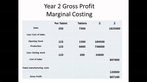 accounting marginal  absorption costing youtube