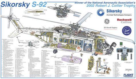 sikorsky s 92 cutaway poster photo prints 1571441 flightglobal