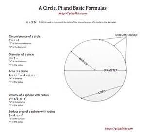 Basic Geometry Formulas Circle