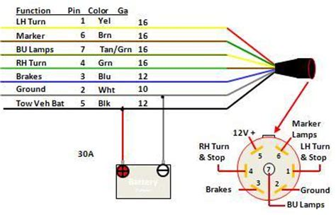 Chevy Silverado 5 Way Trailer Wiring Diagram by 03 F250 Trailer Wiring Diagrams Project Best Of Small