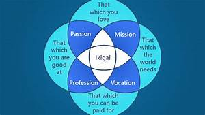 What Is Ikigai   U2013 How To Find Your Reason For Being U2026
