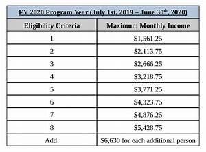 Poverty Level 2018 Chart 3 Eligibility Criteria